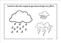 el tiempo y la lluvia 02