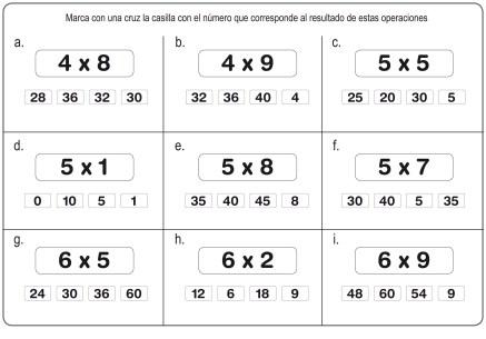 fichas de multiplicación 01