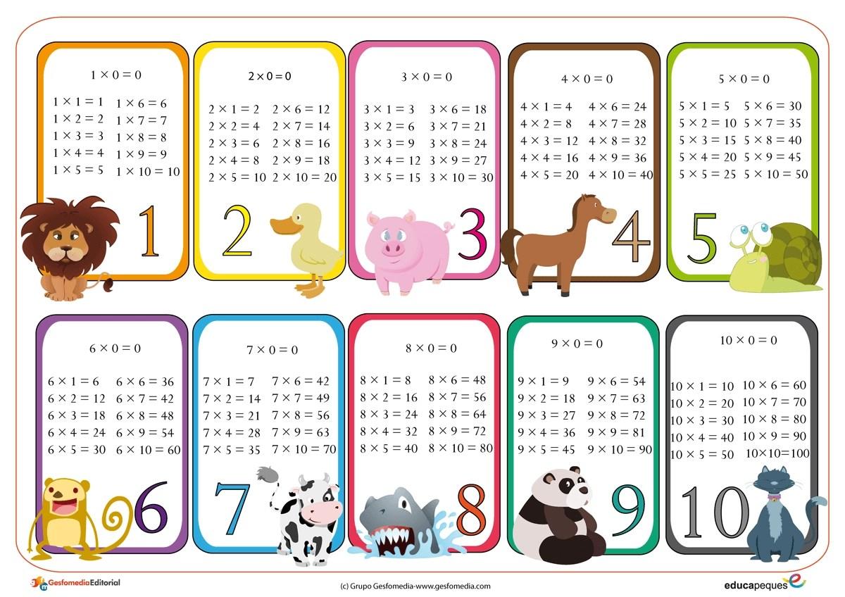 33 Ideas De Tablas De Multiplicar Tablas De Multiplicar Multiplicar Tablas