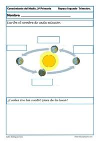 conocimiento del medio segundo primaria 22