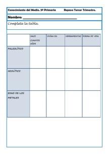 Fichas Conocimiento del medio quinto primaria 3 trimestre 05