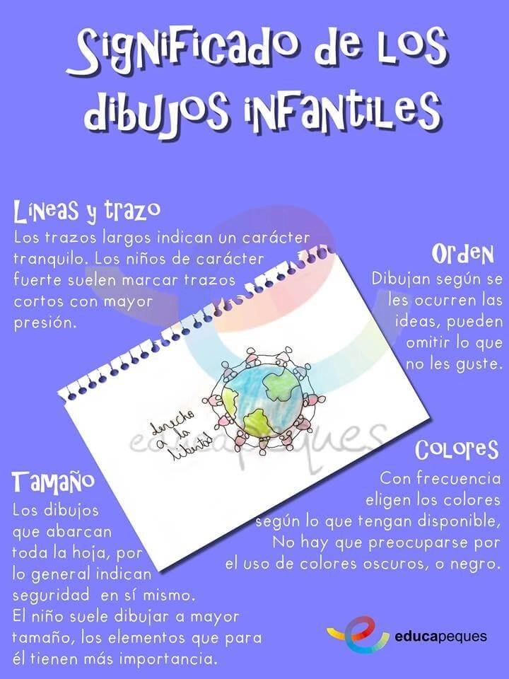 Infografías-significado de los dibujos infantiles