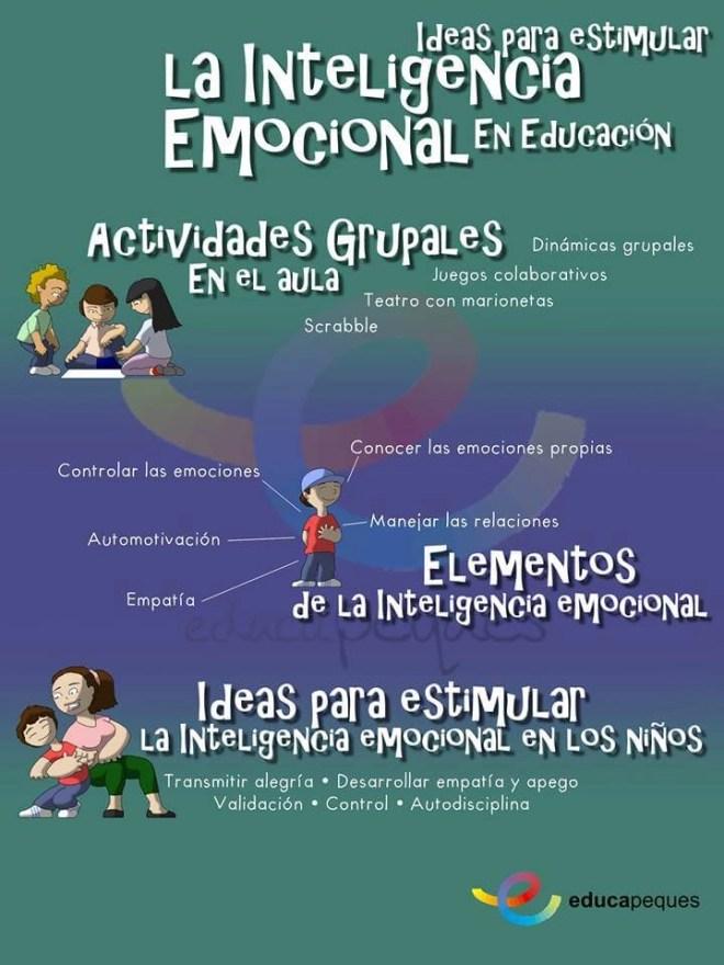 Infografia Inteligencia Emocional