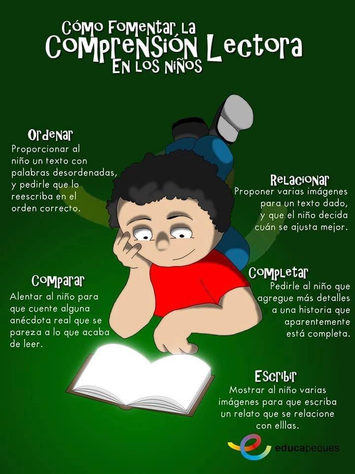 imágenes educativas, infografías educativas, infografías, imágenes en educación, frases educativas
