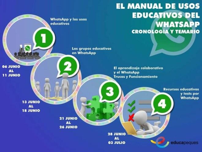 cronograma del manual del whatsapp y sus usos educativos