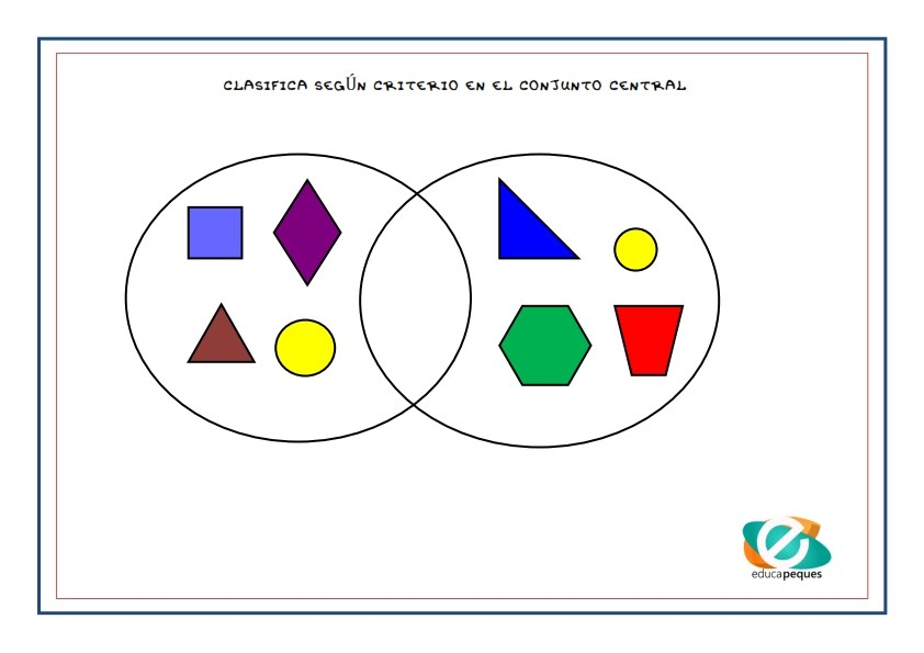 diagrama de Venn, metodo de Venn, diagrama venn, John Venn, diagrama de Venn ejemplos, educación