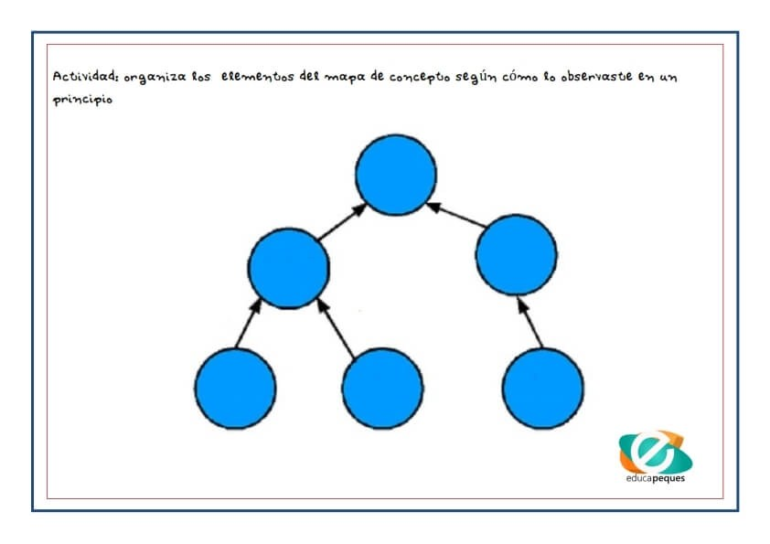 3-tipos-de-aprendizaje-fichas-_002