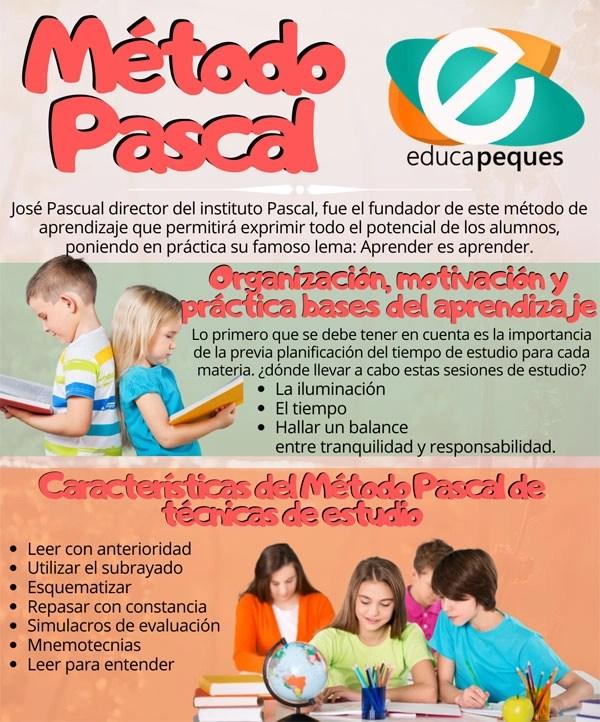 infografia metodo pascal