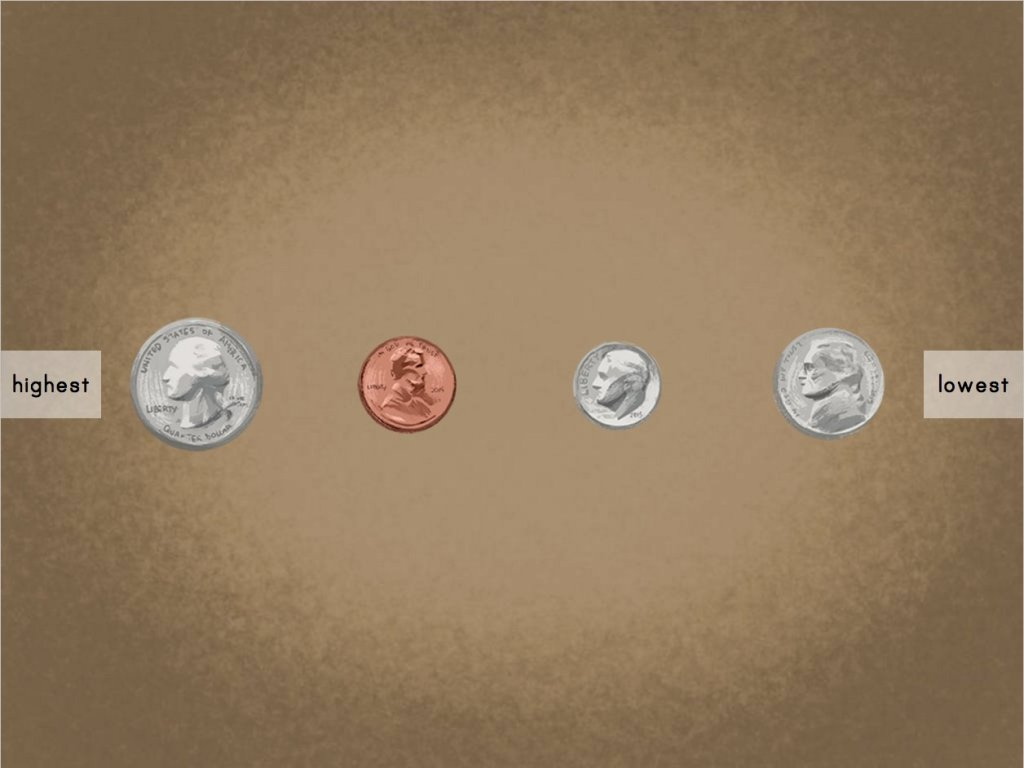 Ordering Coins By Value Game