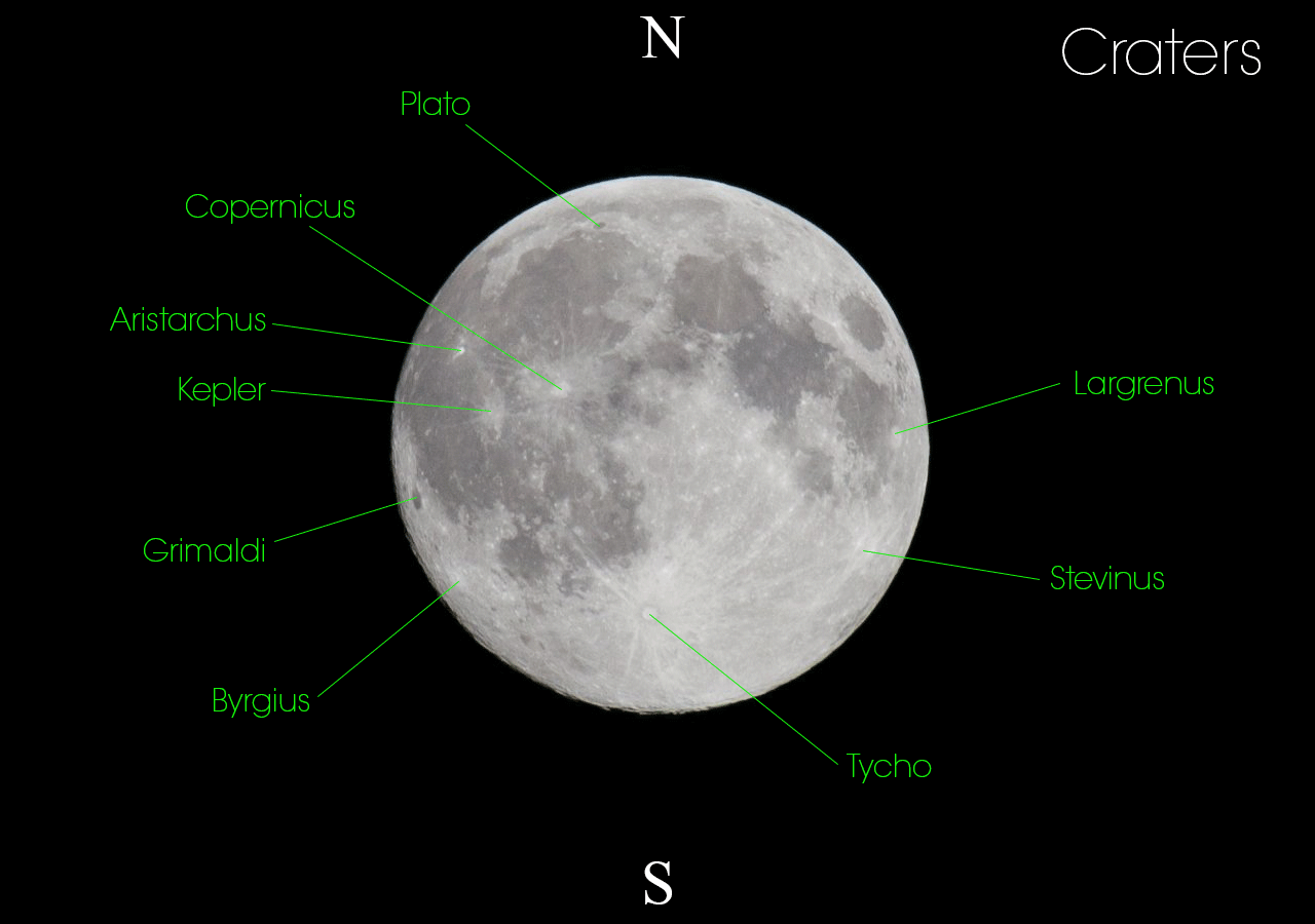 Surface Features Of The Moon Model