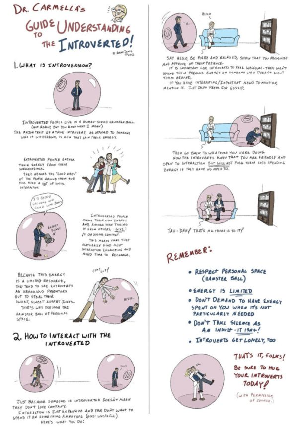 how to live with introverts guide printable by romanjones d5b09fj