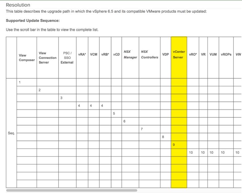5.5 pdf vsphere documentation