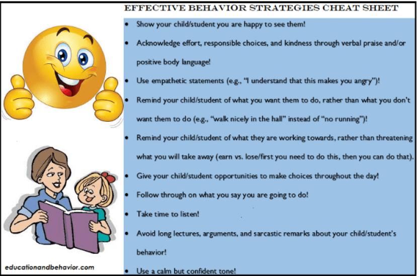 effective behavior strategies