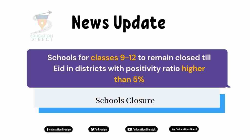 Schools for Classes 9 to 12 to be closed