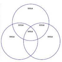 Venn Diagram Templates | 2circle, 3circle and 4circle