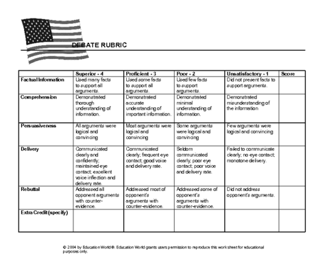 Rubric Template rubric udl strategies rating scale rubrics and – Blank Rubric Template