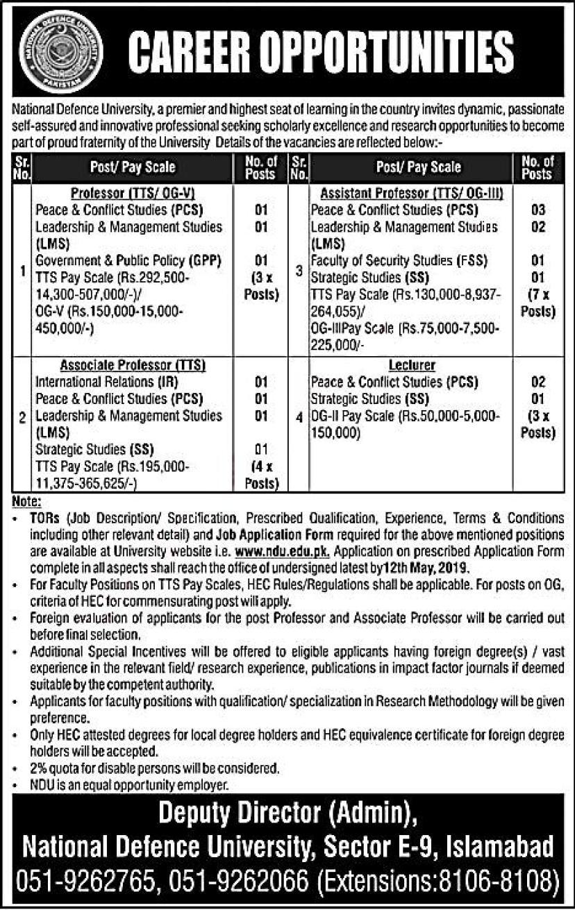 Islamabad University Jobs 2019 National Defense
