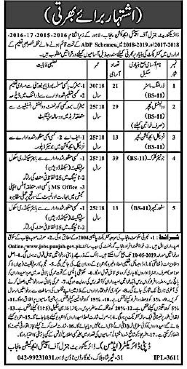 Special Education Jobs 2019 Teachers, Clerks & Others April