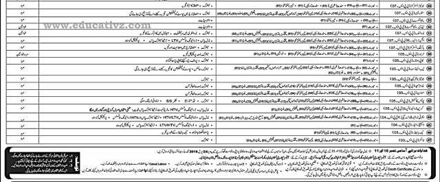 Pakistan Navy Jobs 2019 Online Apply 2019-B Batch April