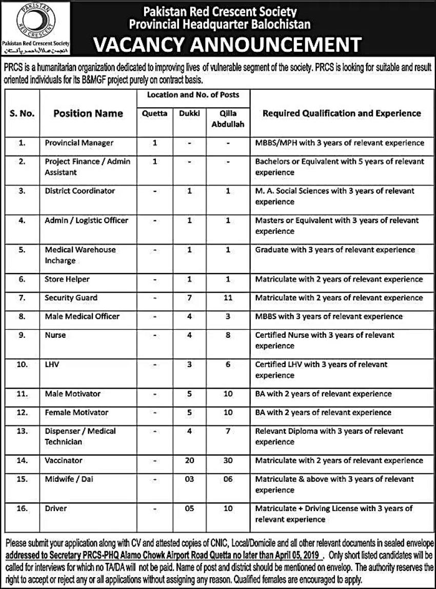 Jobs ion Pakistan Red Crescent Society