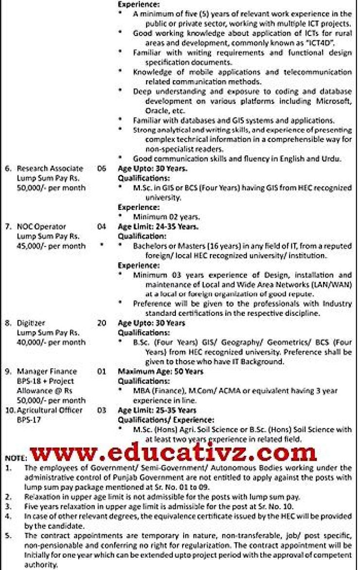 Punjab Jobs 2019