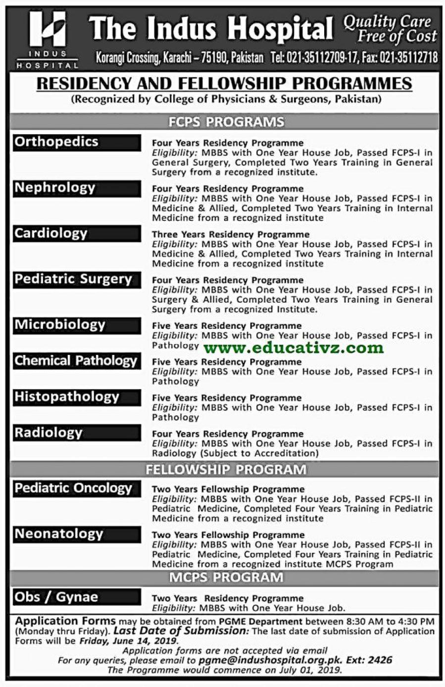 Indus Hospital Jobs 2019