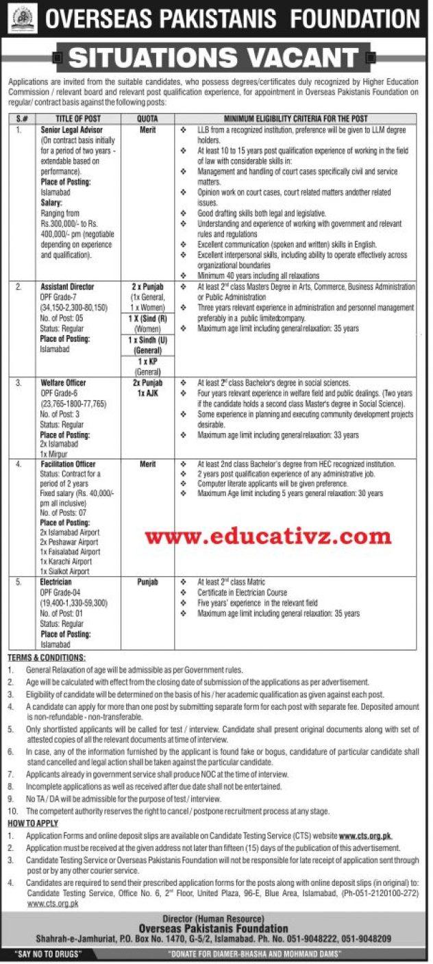 Overseas Pakistanis Foundation Jobs 2019