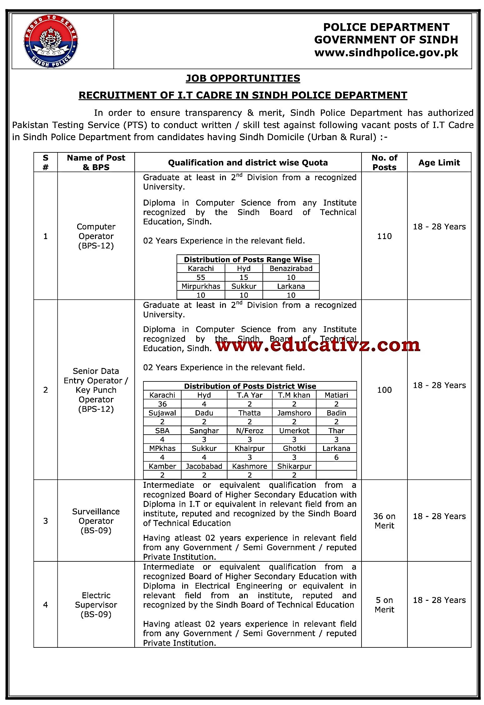 Police Jobs 2019 PTS Computer Operator, Data Entry Operators