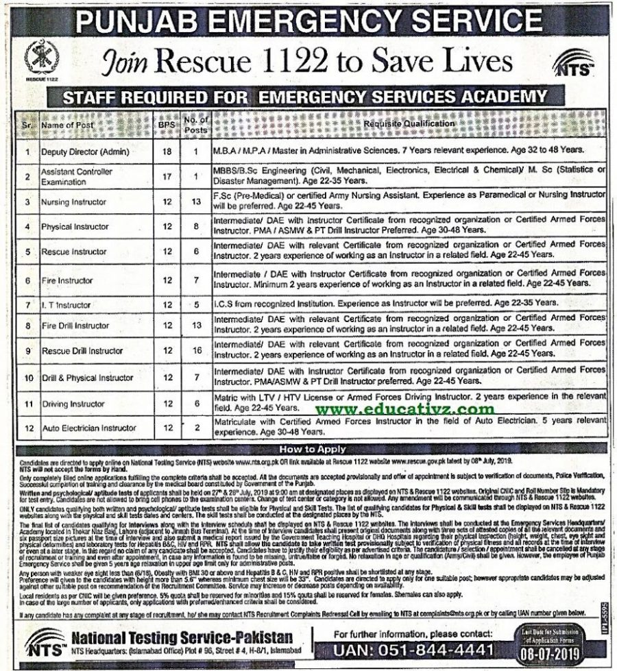 Rescue 1122 Jobs 2019