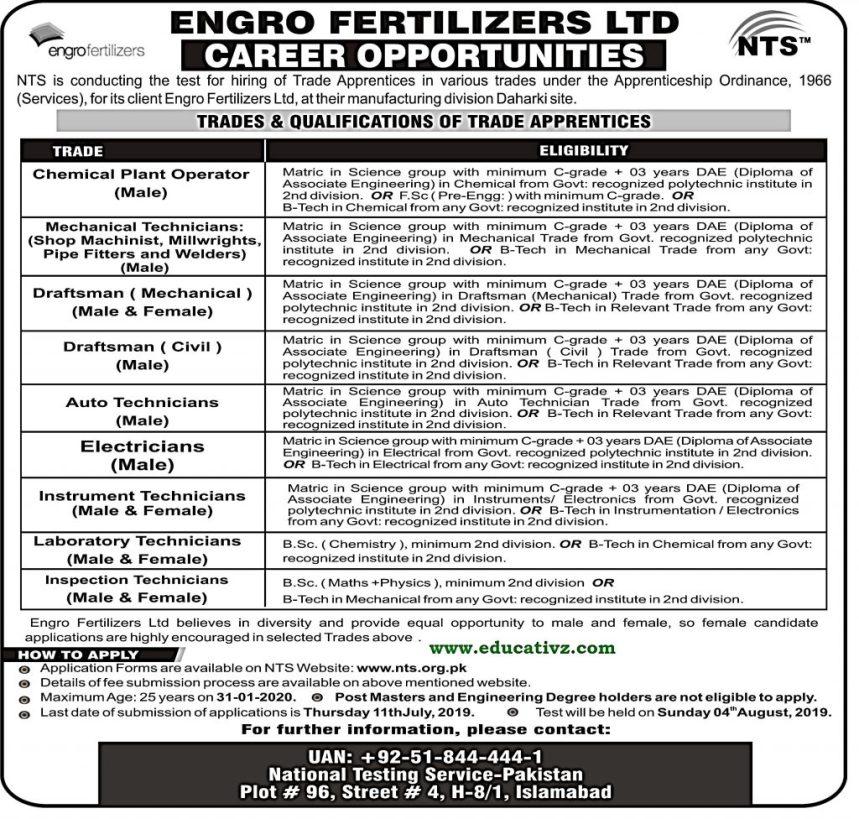 Engro Fertilizer Appenticeship Jobs 2019