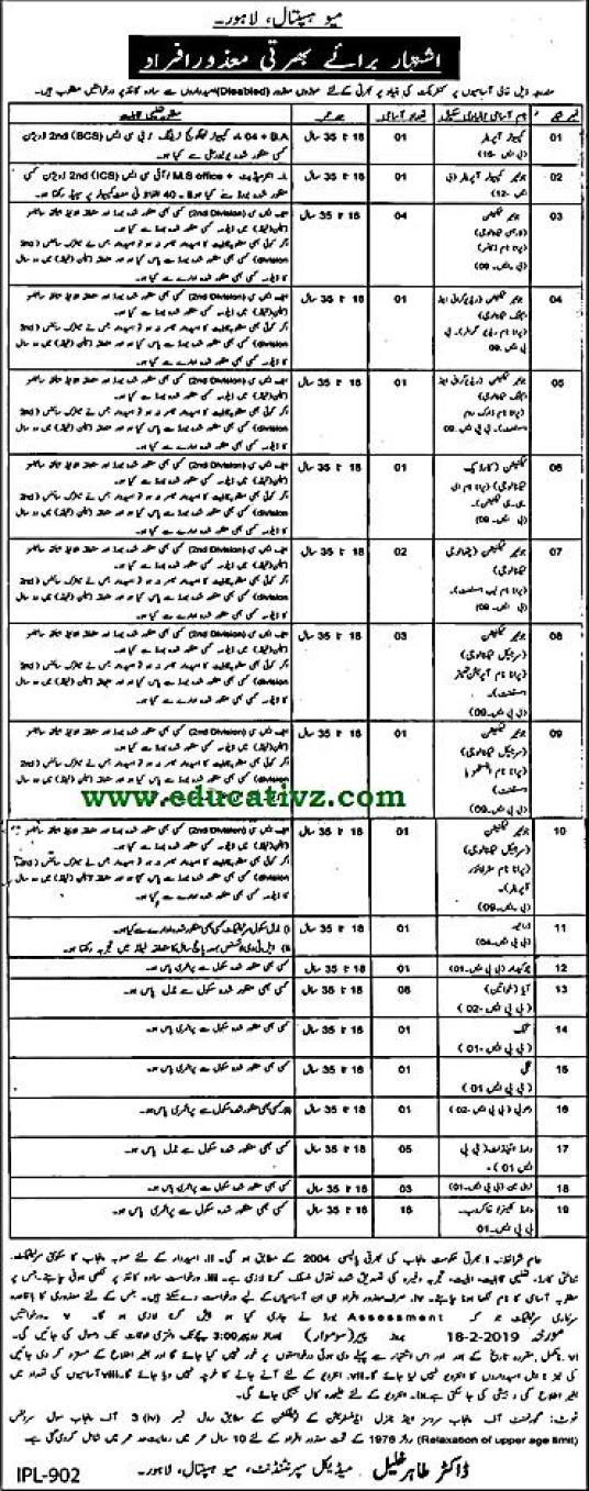 Mayo Hospital Jobs 2019 Lahore