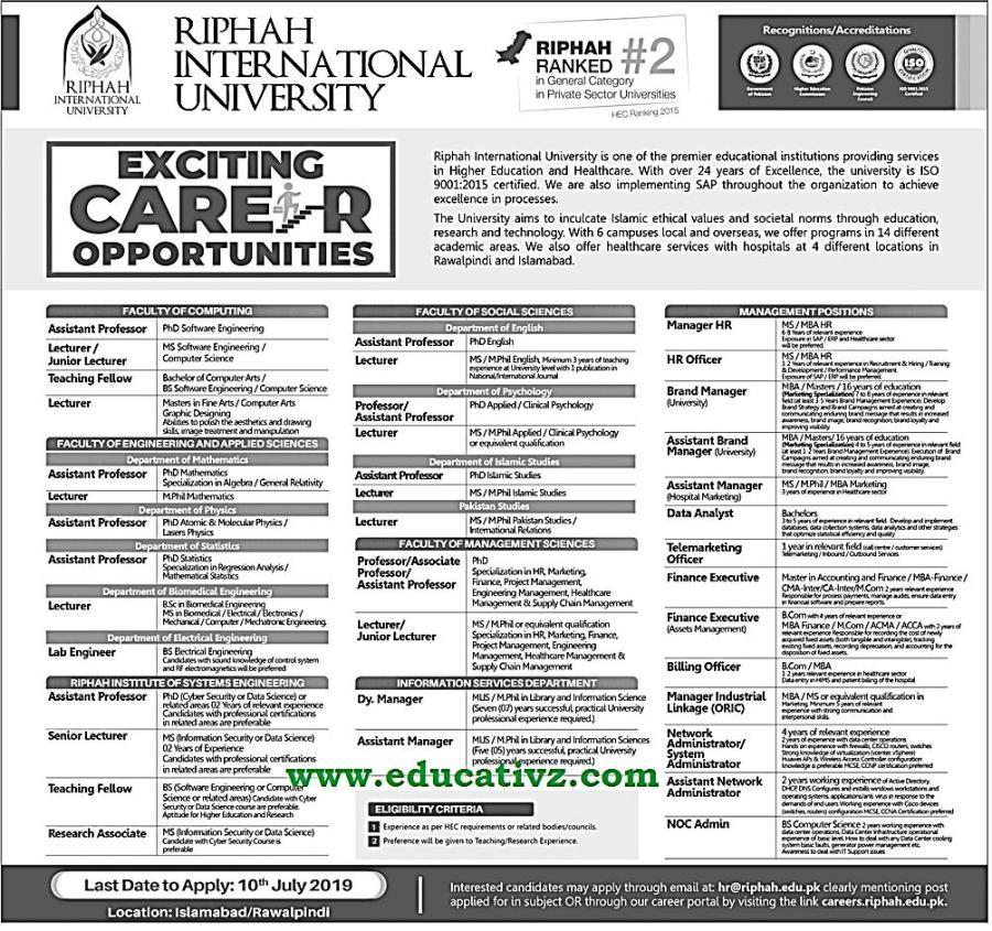 Riphah International University Jobs 2019