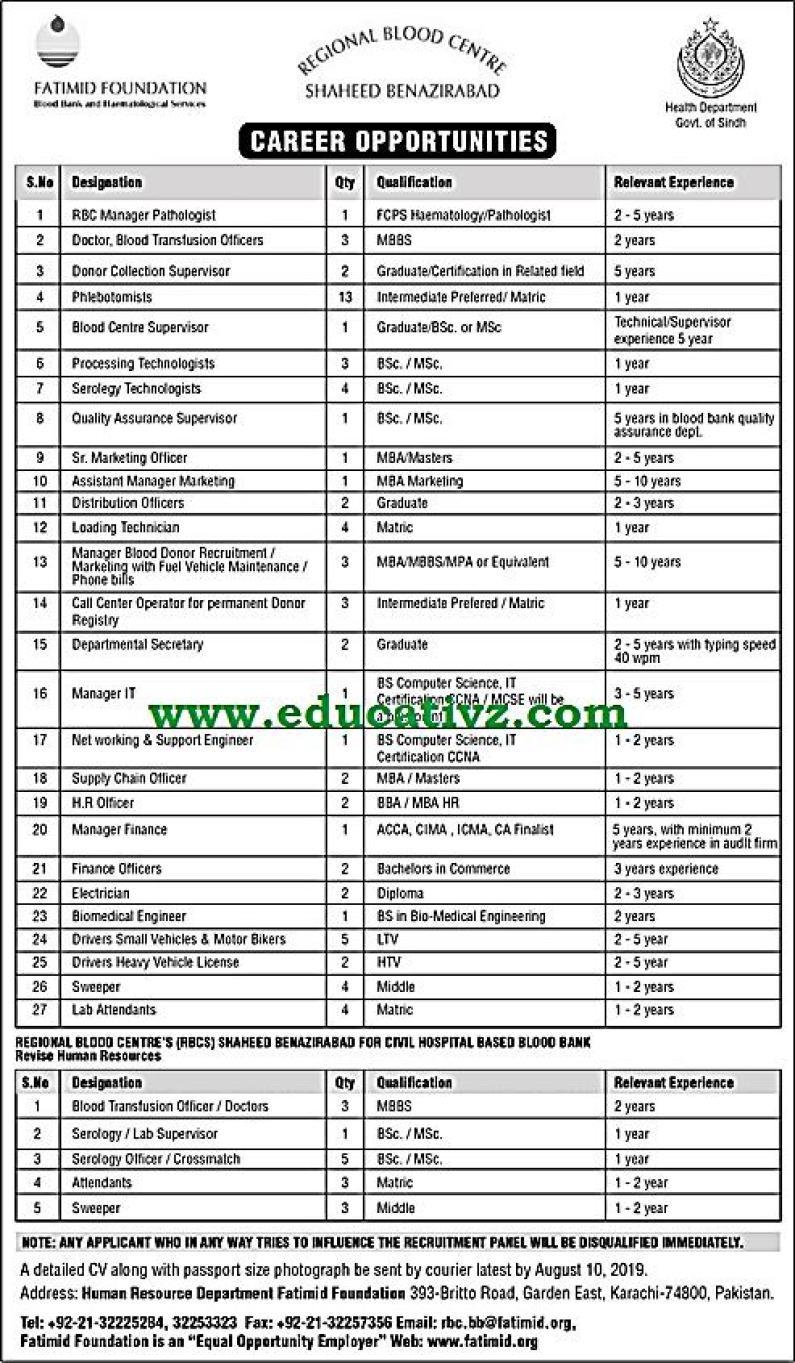 Regional Blood Center Sindh Jobs 2019