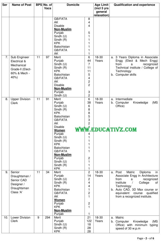 Jobs in Military Engineering Services 2019 - Educational