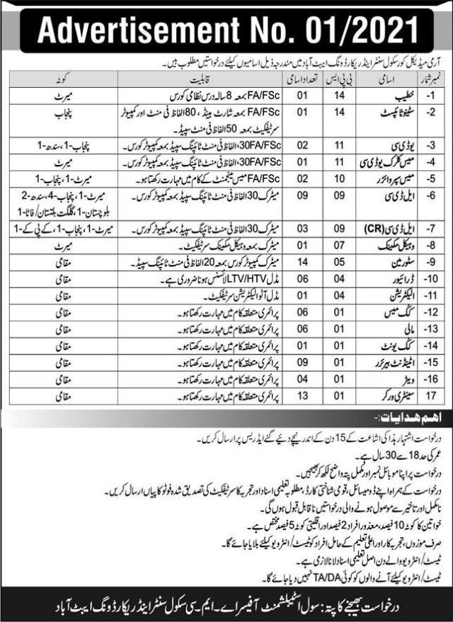 AMC Center Abbottabad Jobs 2021