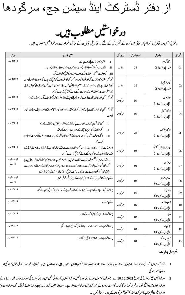District and Session Court Sargodha Jobs 2021
