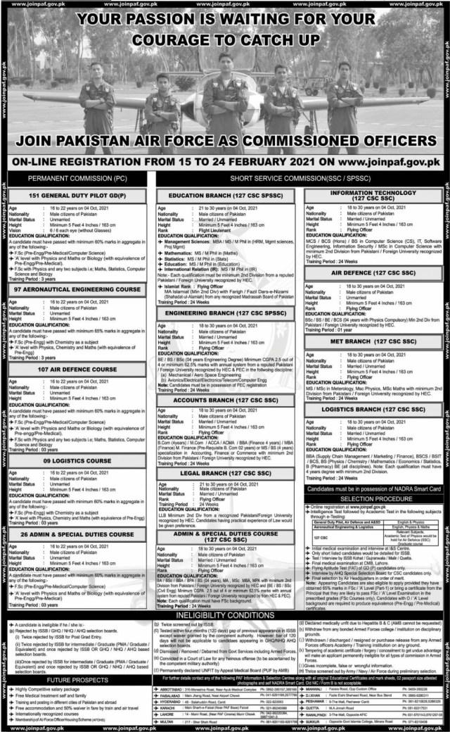 www.joinpaf.gov.pk Jobs 2021 Online Registration Apply
