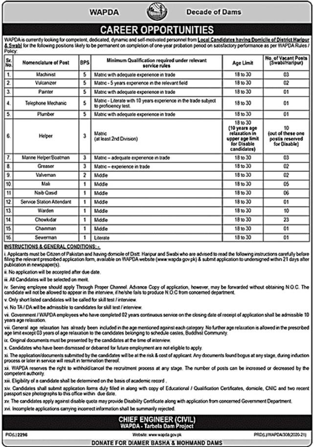 WAPDA Jobs 2021 Application Form Latest KPK Advertisement