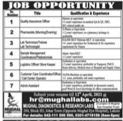 Mughal Diagnostic and Research Lab jobs 2021