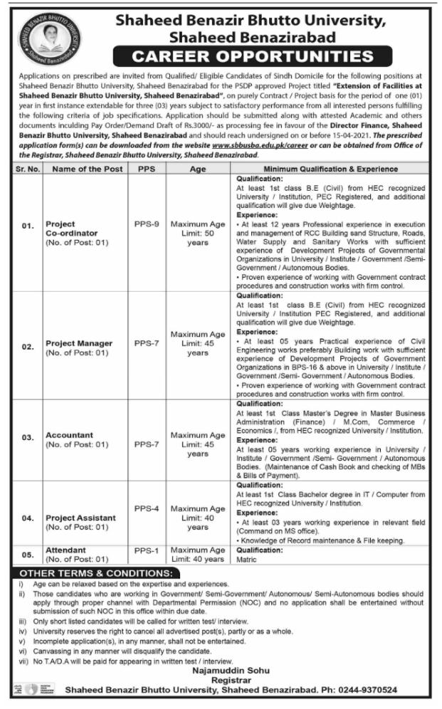 Shaheed Benazir Bhutto Women University Jobs 2021