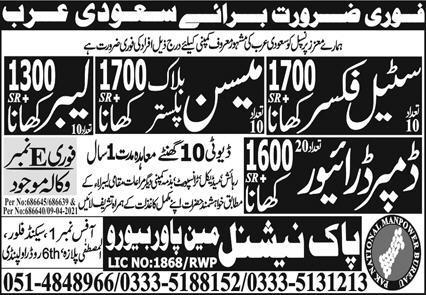 Pak National Manpower Bureau Jobs 2021