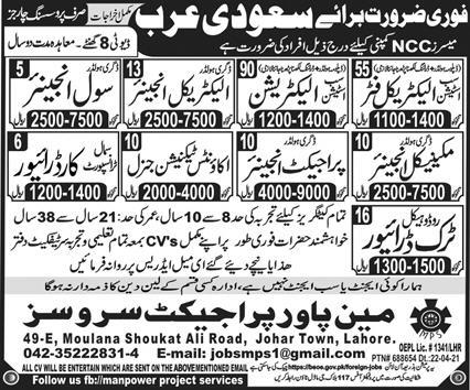 Saudi Arab Jobs 2021 May For Electrician, Driver, Civil Engineer & Others Latest