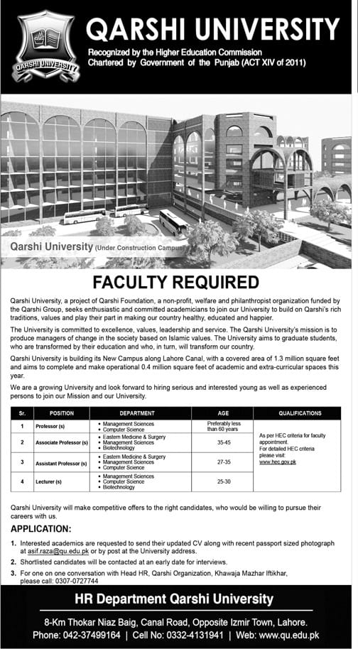 QARSHI UNIVERSITY FACULTY REQUIRED ADMISSIONS 2021