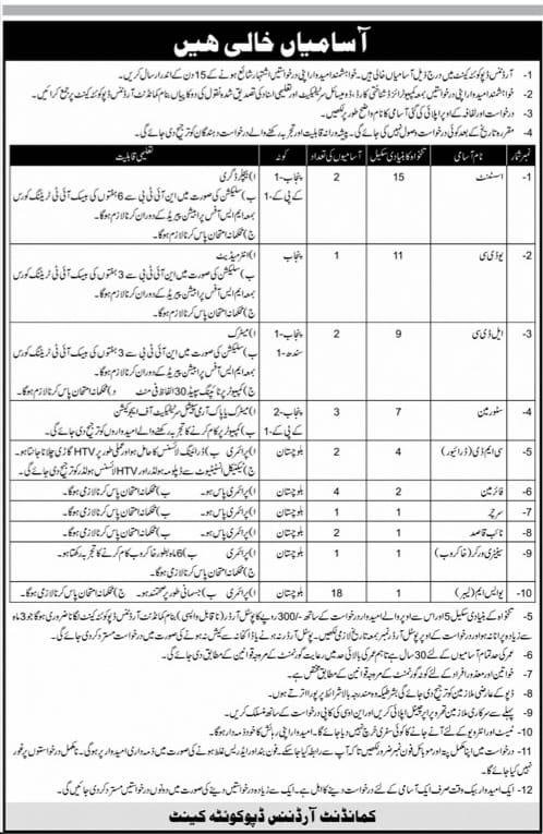 Ordnance Depot Quetta Cantt Jobs April 2021 Advrts
