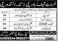 Cadet College Jhelum Jobs 2021