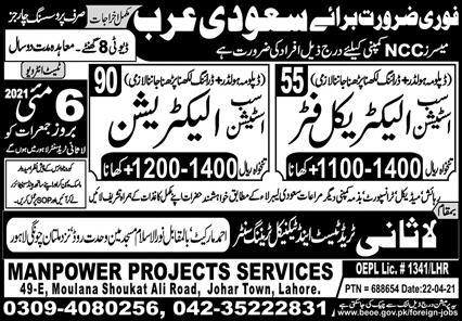 Muyasers NCC Company Saudi Arab May Jobs 2021 For Sub-Station Electrical Fitter/Electrician Latest