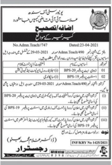 University of Sindh Allama II Qazi Campus Jobs for Assistant Professor, Associate Professor 2021-Latest