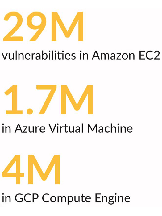 Vulnerabilities in AWS, Azure and GCP