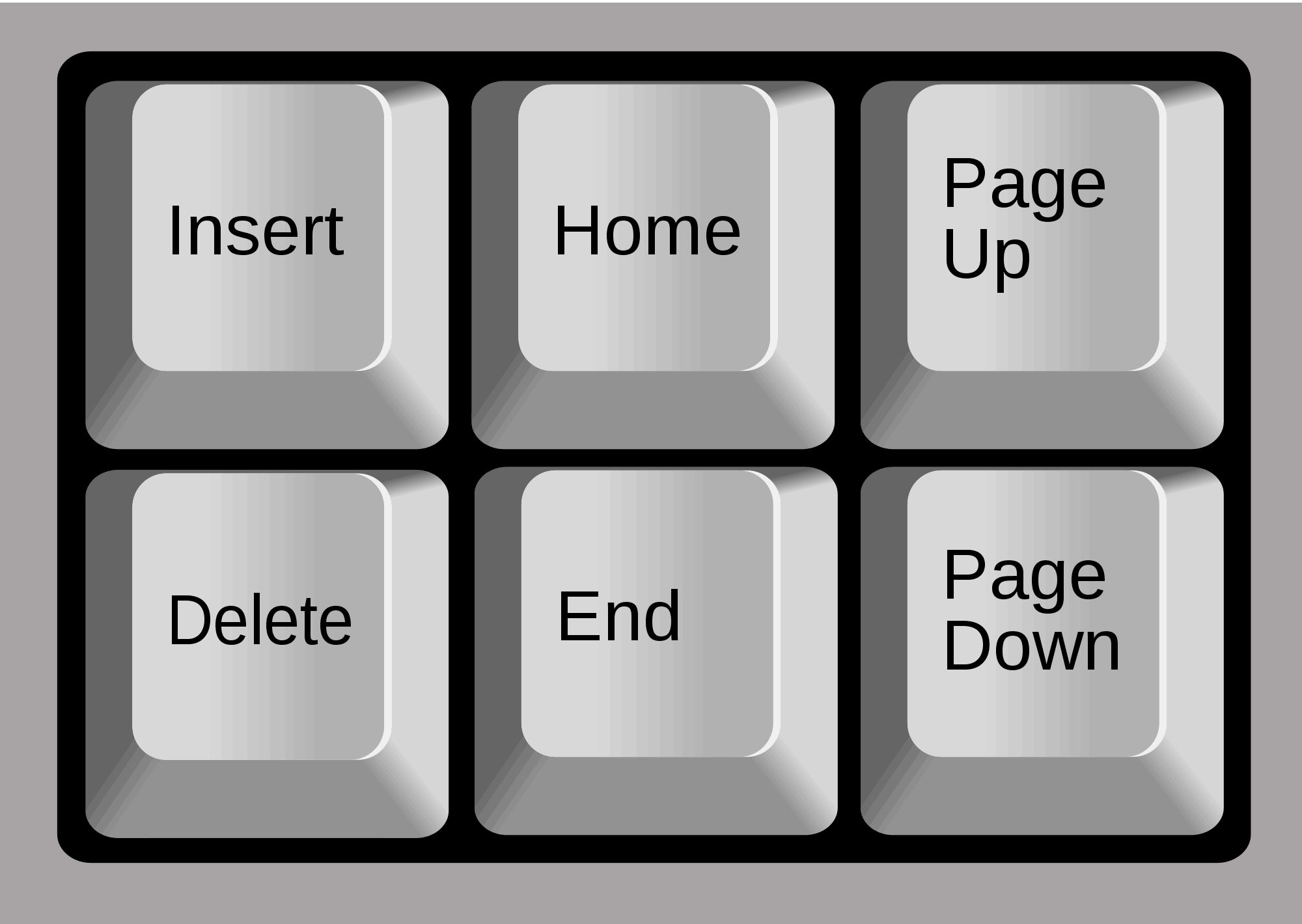 Top Easy 20 Microsoft Excel Shortcuts Advance