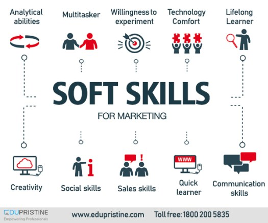 soft skills for marketing